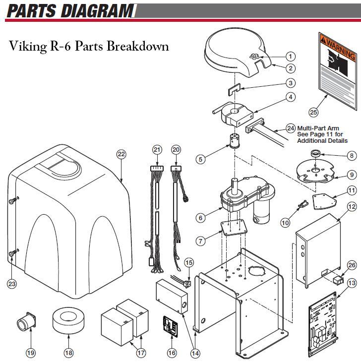 Viking Parts for R-6, Viking R6MO10 24v 1/2hp DC Motor on